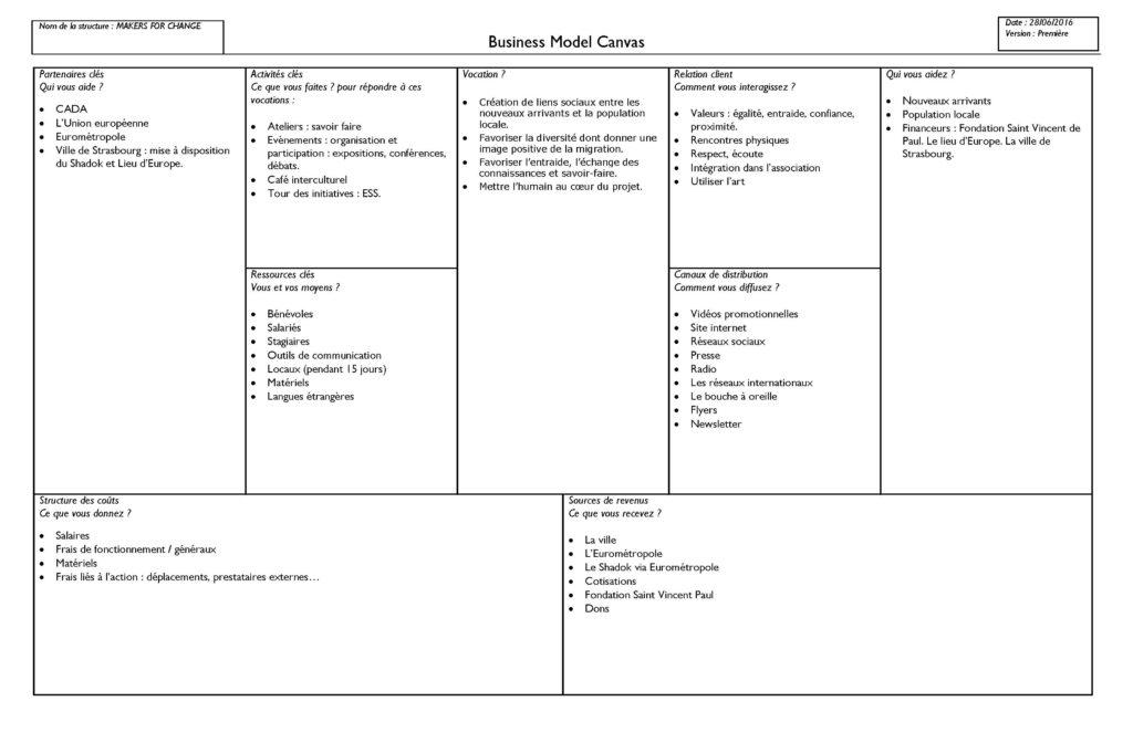 Premier modèle économique CANVAS de Makers For Change